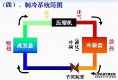 变频空调工作原理图