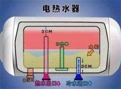 空气能热水器目前几种主